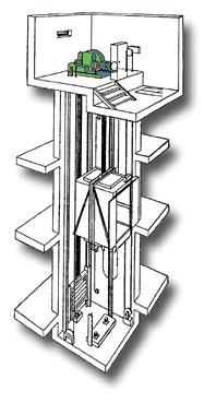 Cuáles son las partes de un ascensor? | Eninter Ascensores