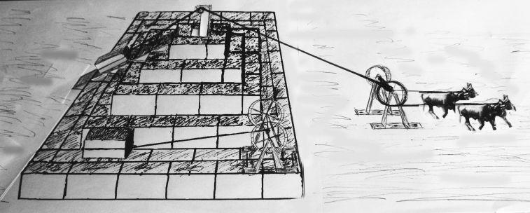 bueyes egipciones ascensor piramides