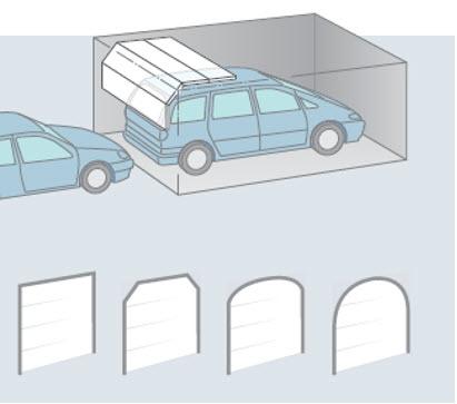 como funciona una puerta seccional auotmatica