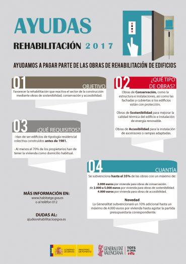 Ayudas a la Rehabilitación en Valencia 2017